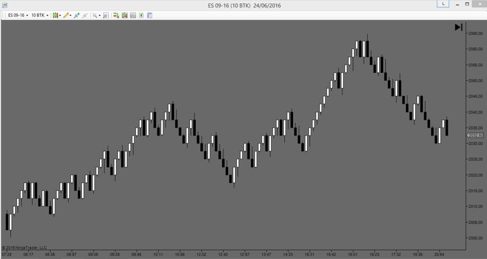 BTKBARRAS-indicador-trading