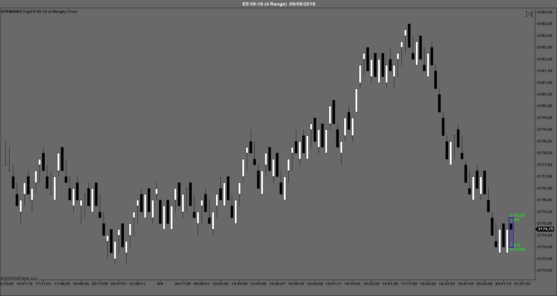 BTKMARKETrg indicador trading