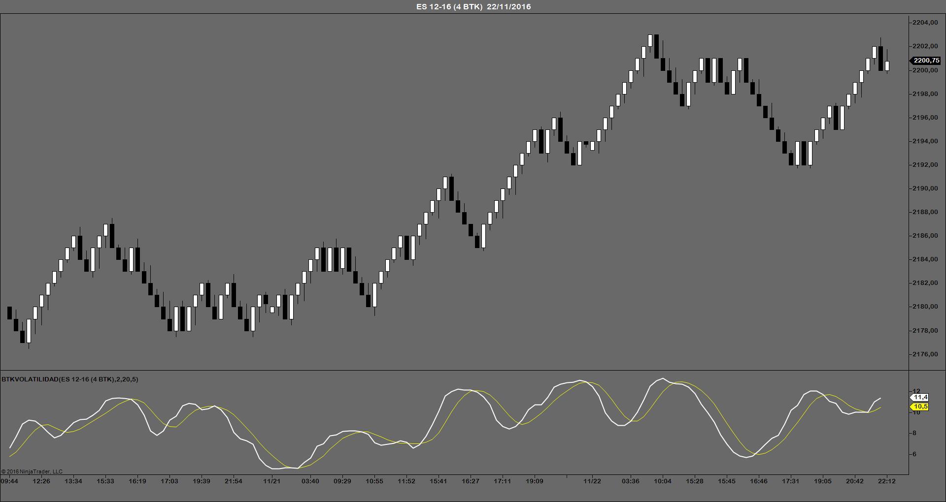 BTKVOLATILIDAD indicador trading
