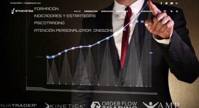 btksystem trading futuros ninjatrader fibonacci