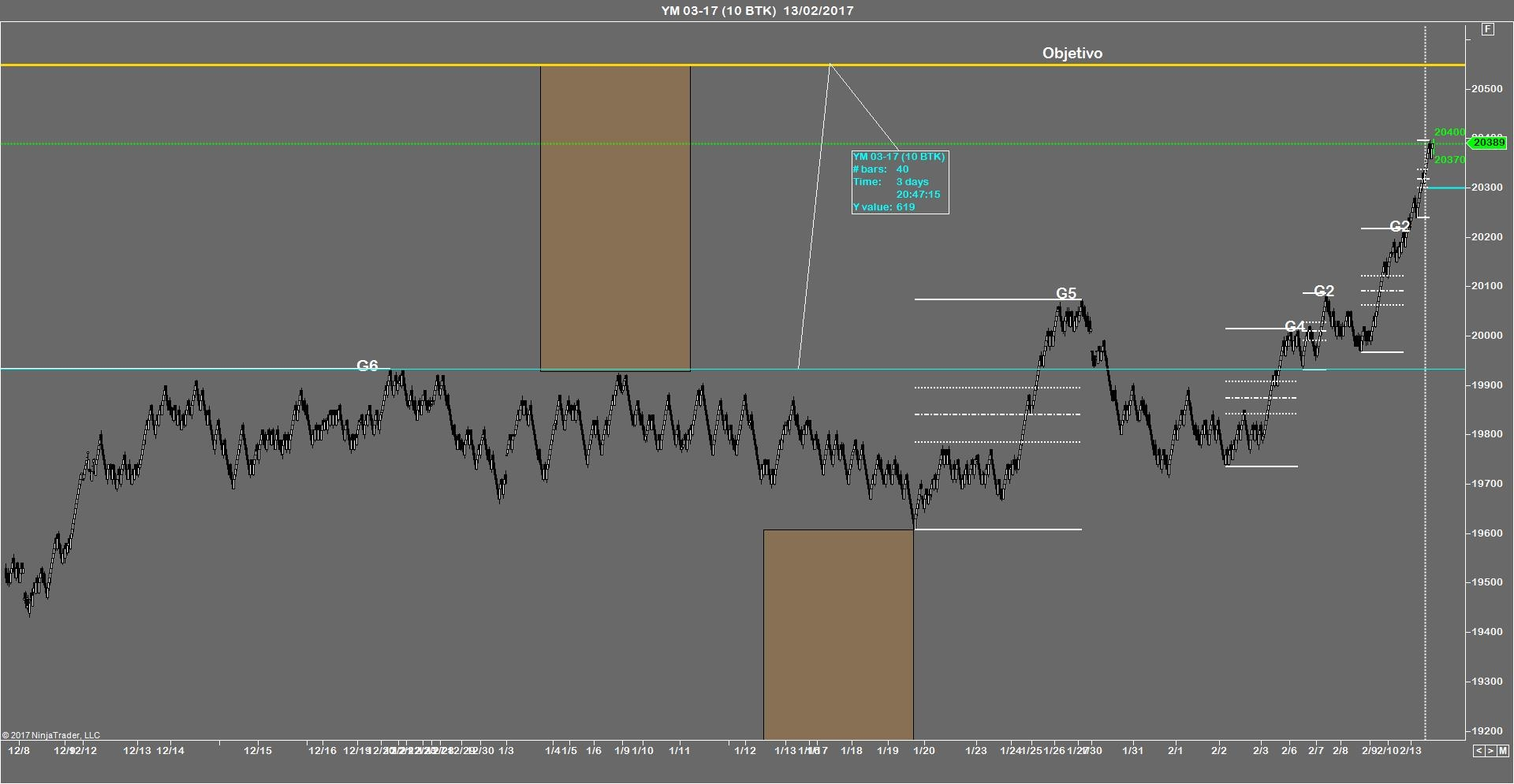 Bt netrix trading system