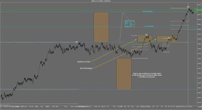 operacion ym trading fibonacci btksystem futuros