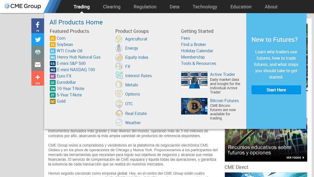 futuros trading productos