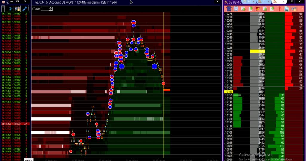 profundidad de mercado trading futuros
