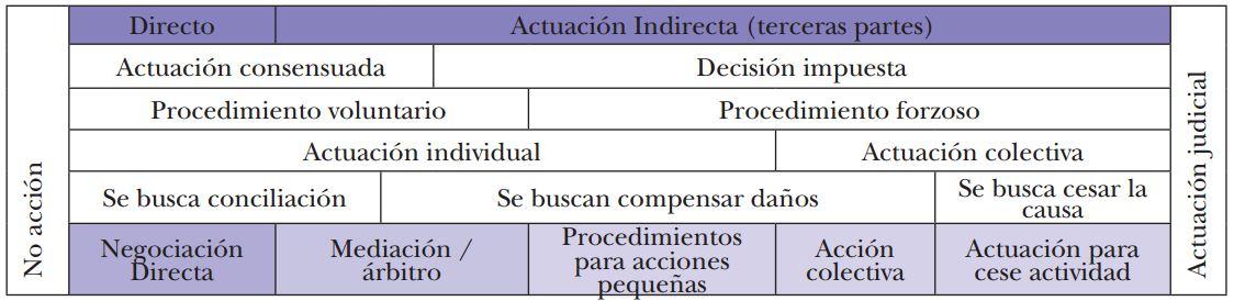 derechos consumidor financiero