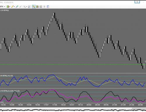 Gráficos BTK. ¿Qué son y cómo funcionan?